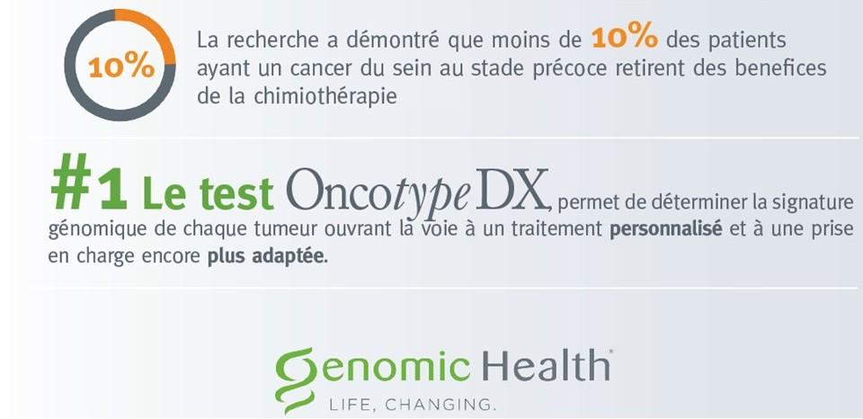 Dpistage du cancer du sein - Socit canadienne du cancer
