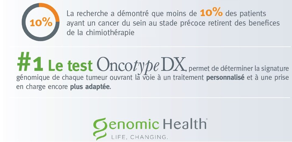 genomic-health-2