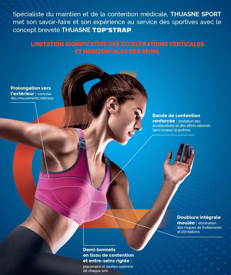 Odyssea - Thuasne - Comment choisir votre brassiere de sport 02