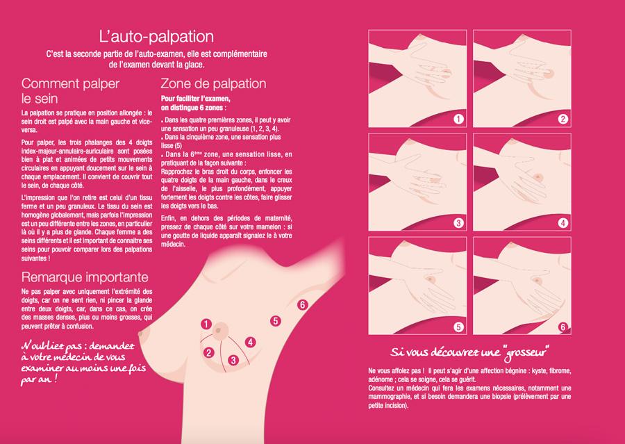 Actus Odyssea - Octobre Rose : la prevention par l'auto-examen des seins - 2